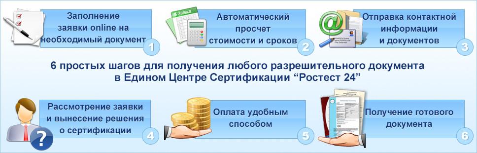 Shema-polucheniya-sertifikata-rostest24